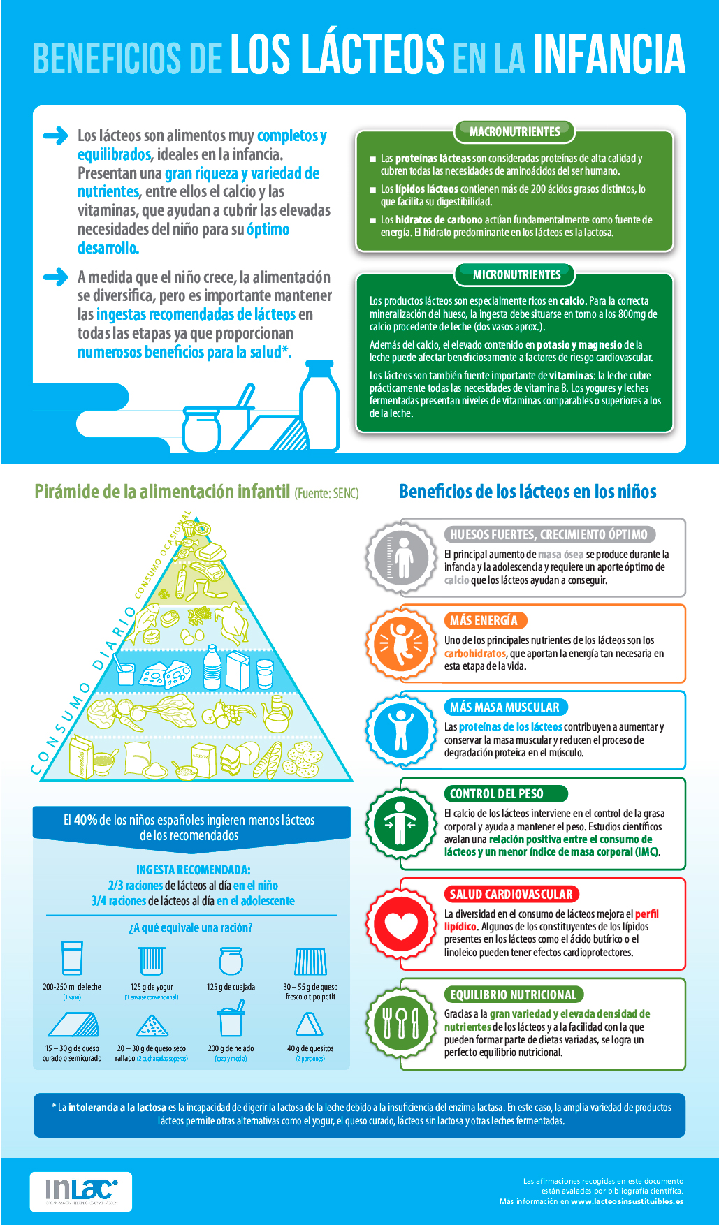 noticiasSAL0212_Infografia
