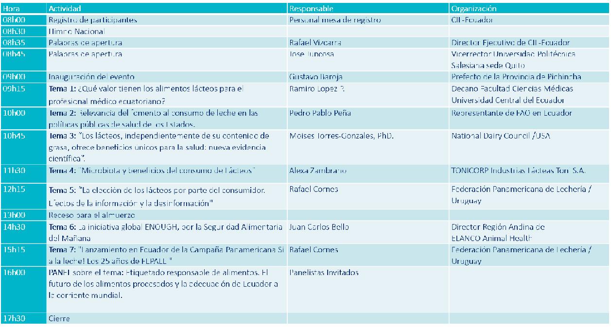 noticiasSAL0525_Agenda-VII-Foro-del-Sector-Lechero-Ecuatoriano-Quito